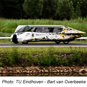 Verborgen scharnier solarauto